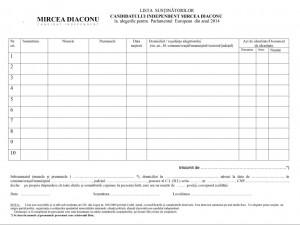 tabel m diaconu