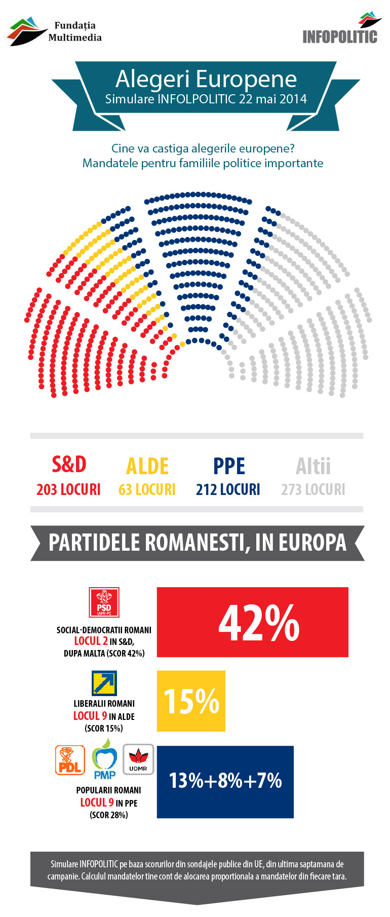 Infografic Alegeri europene-2-01