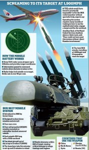 19Y-BUK MISSILE SYSTEM USE THIS