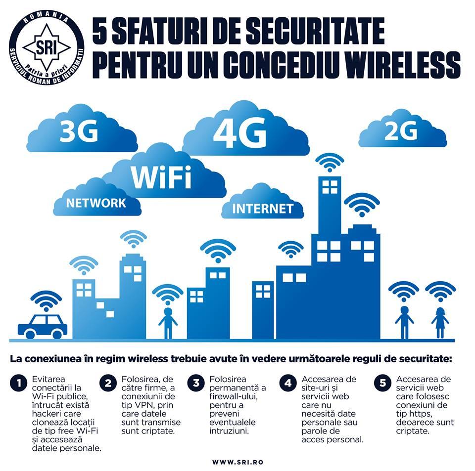 sri wireless